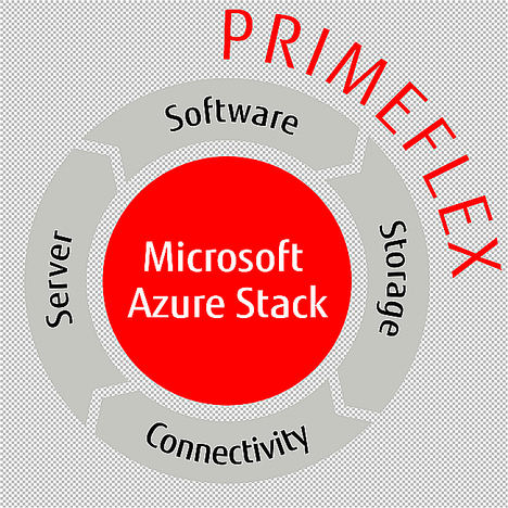 Fujitsu ofrece servicios cloud directamente a los entornos de los clientes con PRIMEFLEX para Microsoft Azure Stack