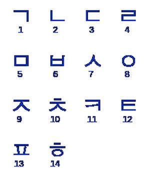 Semana del Hangeul 2021: Un idioma fácil de aprender