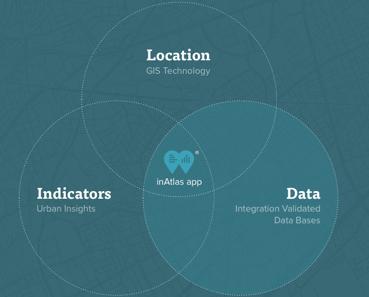 inAtlas, una solución estratégica de negocio basada en la ubicación