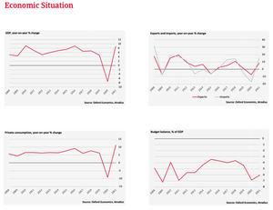 La pandemia golpea la debilitada economía india