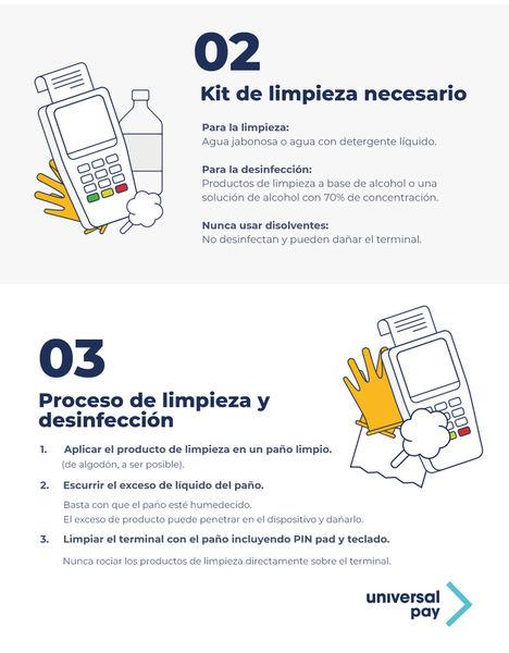 ¿Cómo desinfectar los terminales y dispositivos de pago?