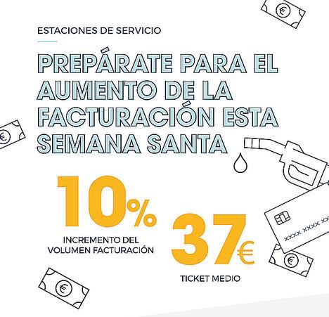 Las gasolineras facturarán 30 millones de euros más esta Semana Santa
