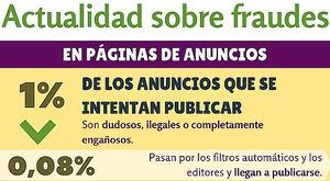 Madrid, Barcelona, Valencia, Alicante y Sevilla, las ciudades con más anuncios falsos