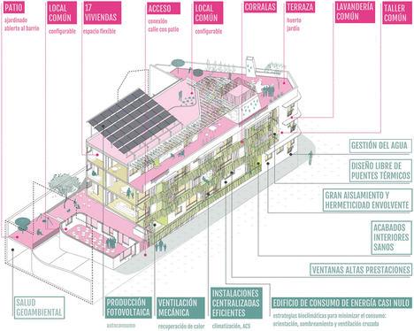 Entrepatios, primer cohousing ecosocial de Madrid, firma con Triodos Bank y Fiare Banca Etica la financiación de su obra