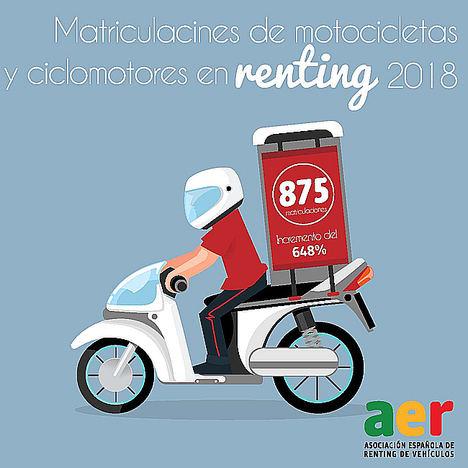 Las matriculaciones de motocicletas y ciclomotores en renting se disparan un 648% en 2018