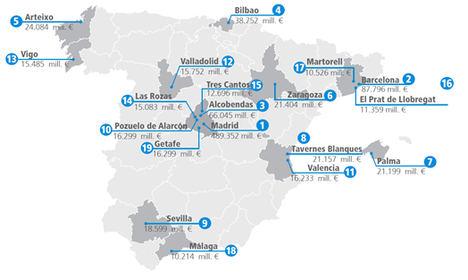 Las empresas de Madrid facturan cinco veces más que las de Barcelona