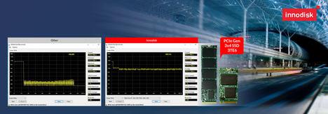 Innodisk lleva el verdadero rendimiento NVMe a las aplicaciones industriales
