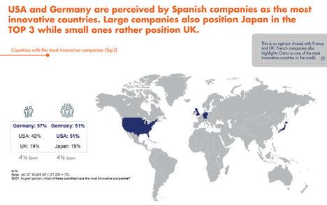 La innovación sigue siendo la asignatura pendiente de las empresas españolas