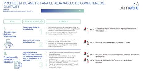 AMETIC presenta su Libro Blanco para el Desarrollo de Competencias Digitales