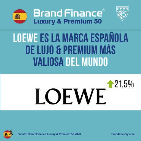LOEWE aumenta un 21,5% su valor de marca mientras que las marcas de lujo más valiosas pierden hasta el 30%