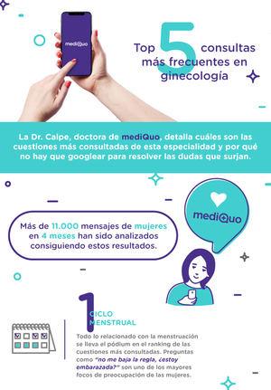 Top5 consultas más frecuentes en ginecología