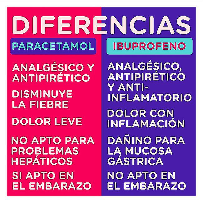 ibuprofeno o paracetamol durante la lactancia