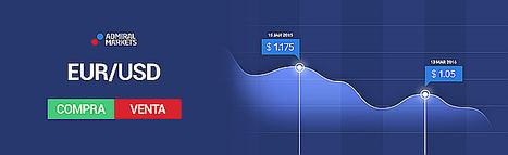 Divergencias en el trading. ¿Cómo detectarlas?