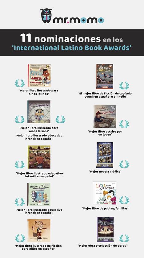 La editorial infantil española mr.momo recibe 11 nominaciones en los