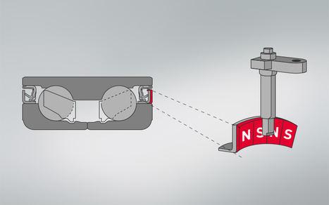 Consejos para reemplazar los rodamientos HUB para cubos de ruedas