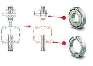 Posiciones de los rodamientos de rodillos cilíndricos NSK para engranajes pequeños (1) y para engranajes grandes (2) en el nuevo tipo de engranajes en espiga (derecha), en comparación con un engranaje helicoidal convencional (izqda.).