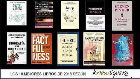 """""""Factfulness"""" de Hans Rosling, libro ganador en la octava edición de los Premios Know Square"""