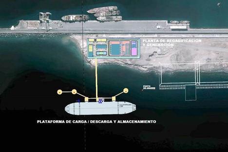 RECEFIL participa en el desarrollo del proyecto que integra una central eléctrica de 70 MW/h con el sistema de suministro eléctrico a buques para descarbonizar el puerto de Las Palmas