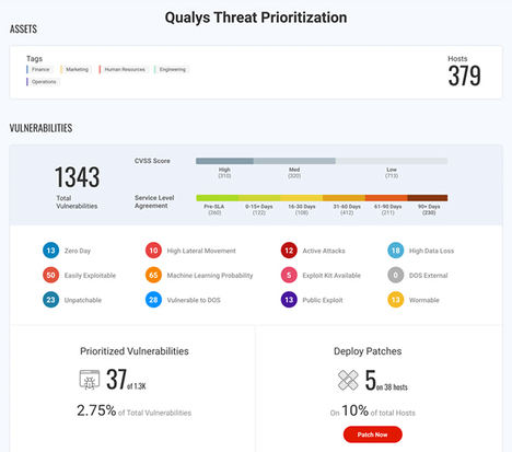 Qualys ofrece Gestión de Vulnerabilidades en el Centro de Seguridad de Microsoft Azure para máquinas virtuales y contenedores