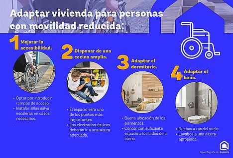 Quotatis ayuda a adaptar tu casa para personas con movilidad reducida