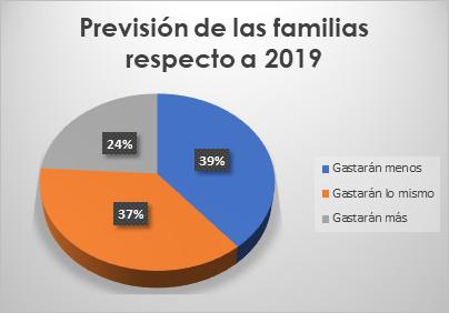 """""""Vuelta al cole"""": el 61% de los padres realizarán la mayor parte de sus compras a través de internet"""