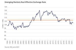 ¿Son sostenibles los recientes buenos resultados de las divisas emergentes?