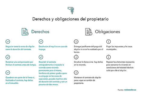 Pisos de estudiantes: derechos y obligaciones de los inquilinos y los propietarios
