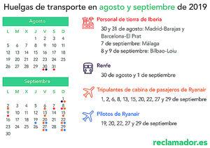 Estos son tus derechos por cada uno de los paros convocados en el transporte en España