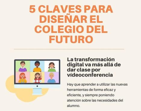 La tecnología y la digitalización, recursos ineludibles para fomentar una enseñanza más diversa