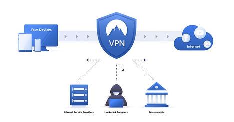 Doce razones para instalar una VPN