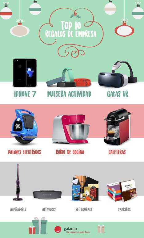 El 'Top 10' de los regalos en España