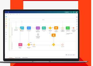 ¿Cómo funciona el software de gestión de relaciones con los clientes (CRM)?