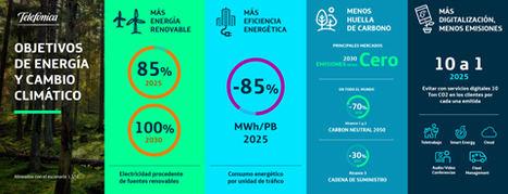 Telefónica impulsa la transición energética: acuerda comprar energía renovable para los próximos 10 años