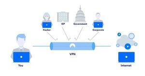 Ventajas de usar una VPN para navegar por Internet