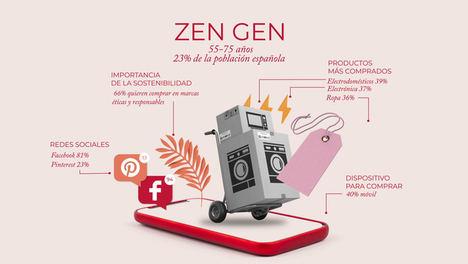 Zen Gen: La generación